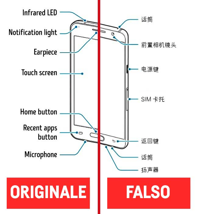 Manuale Iphone falso