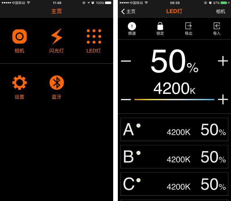 Godox A1, flash per smartphone