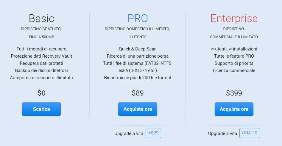 I prezzi di Disk Drill