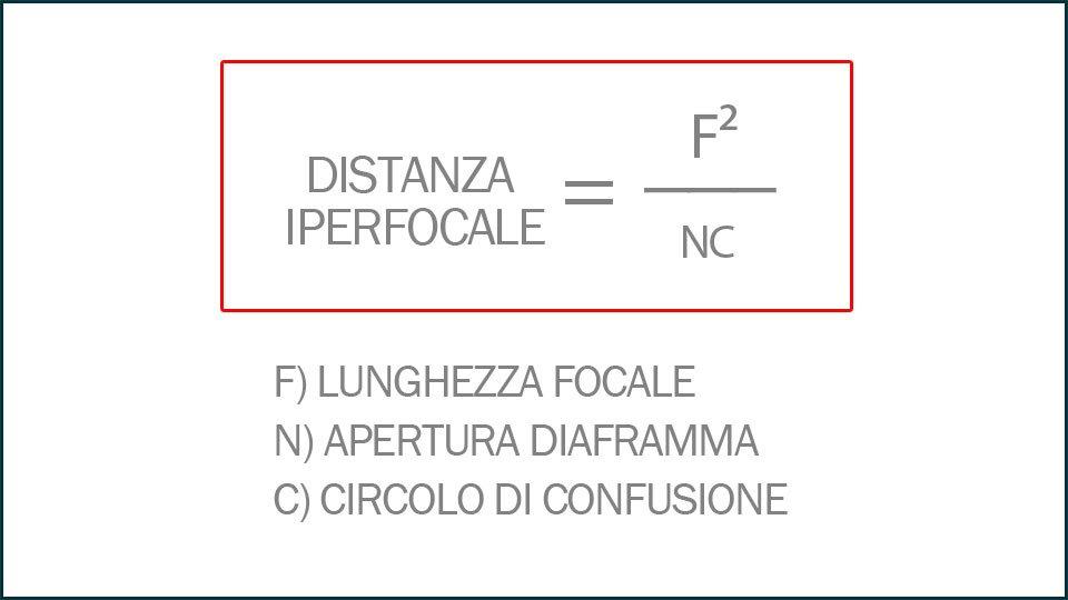 Formula per calcolare iperfocale