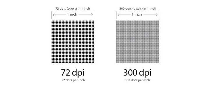 Differenza tra DPI