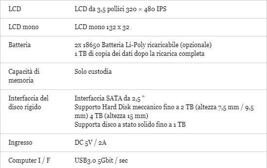Caratteristiche del dispositivo Xfer Max