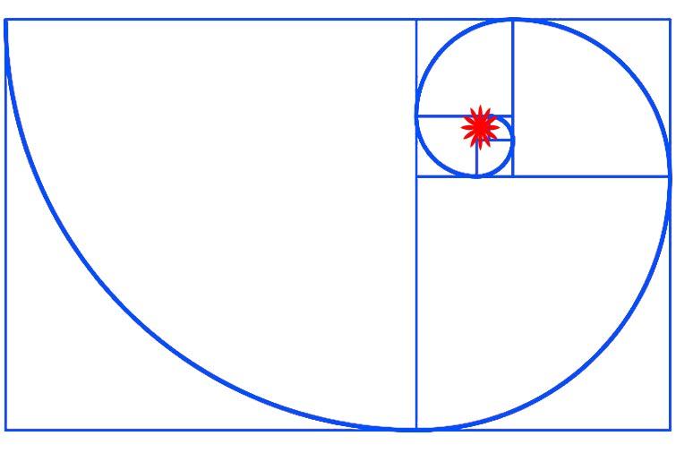 Costruire la sezione aurea con la tecnica della spirale