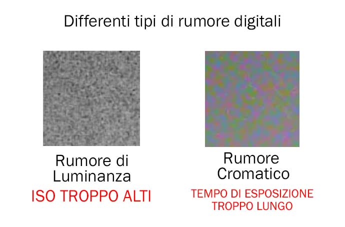 Rumore fotografico, la differenza tra rumore di luminanza e di crominanza