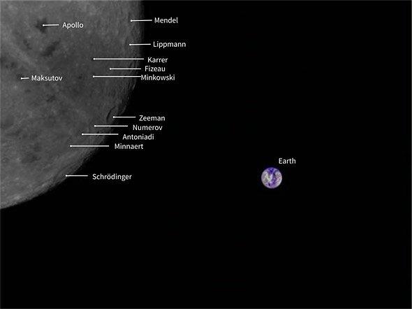 La faccia nascosta della luna insieme alla terra da una foto del satellite