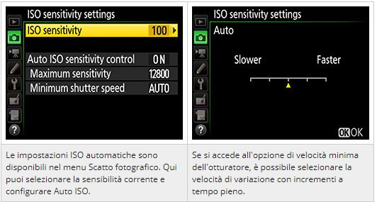 Il menu della Nikon D750