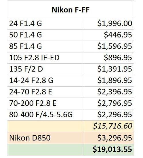 Costo kit completo Nikon
