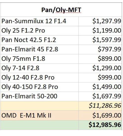 Costo kit completo Panasonic
