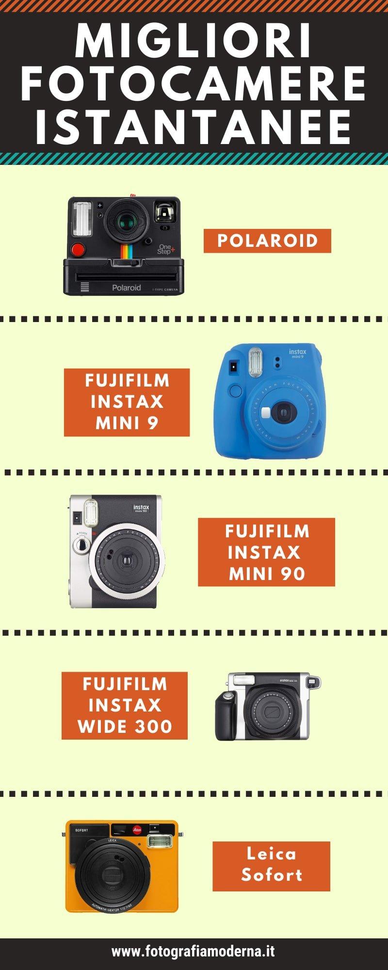 Classifica delle migliori fotocamere istantanee