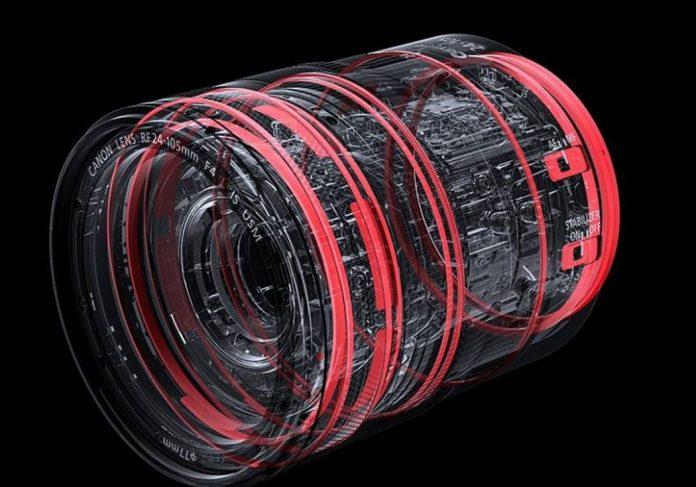 Migliori Obiettivi RF Canon per EOS R e EOS RP
