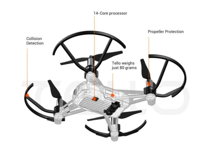 Design del drone Tello